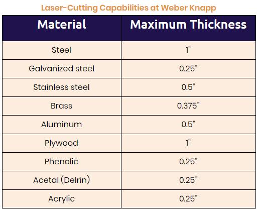 wk CNC capabilities